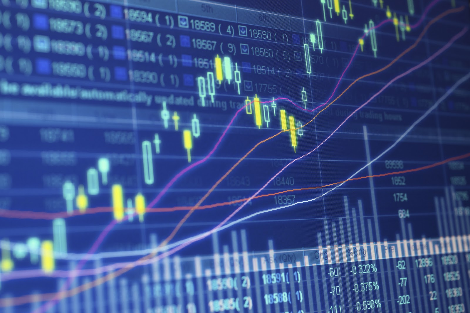 Forex-Currency-Trading